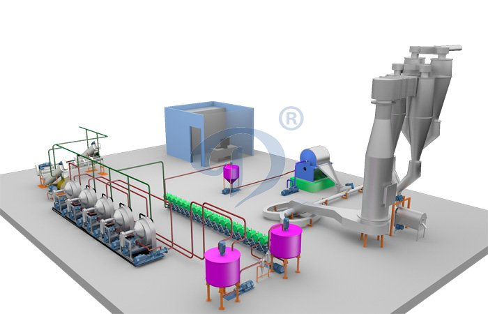 model of potato starch production line