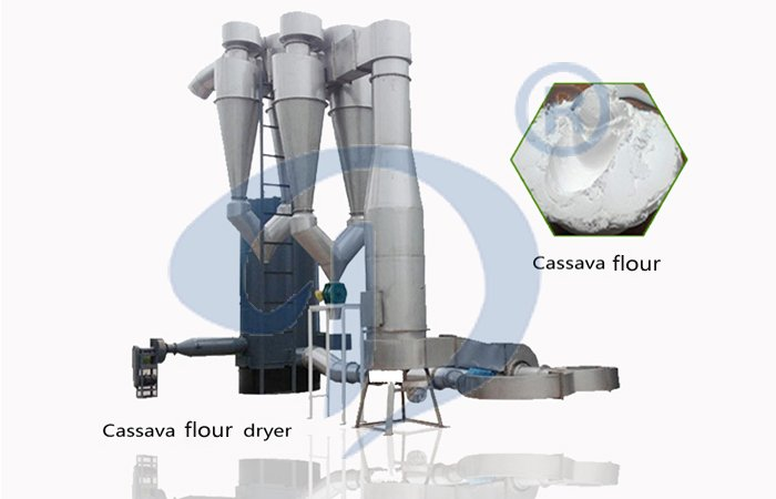 how to make cold water starch from cassava