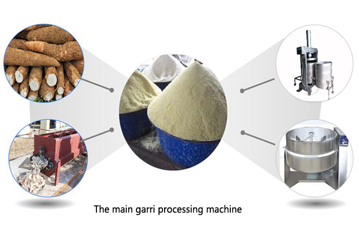 How to make small scale garri processing plant?