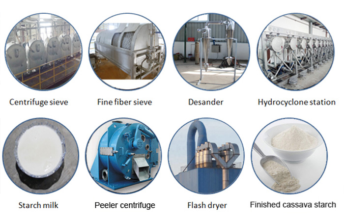 How to select cassava starch production line ?